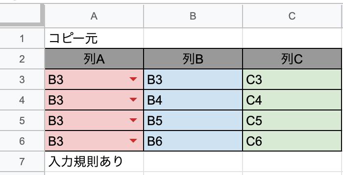 copyTo() - 実行前6