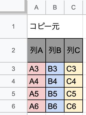 copyTo() - 実行前9