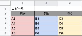 copyformattorange - コピー元