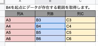 getdataregion - 参照表