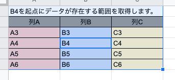 getdataregion - Ctrl+A押下時