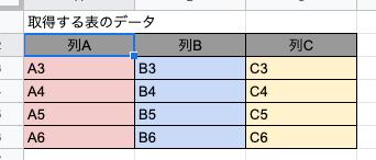 getdatasourceurl - 参照する表