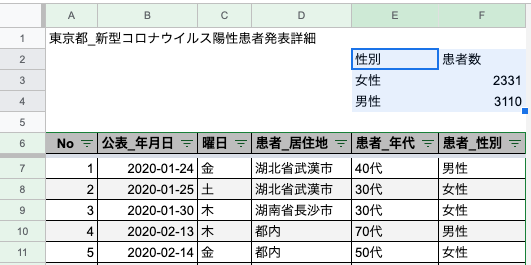 getdatatable-firstrowisheader - 参照表