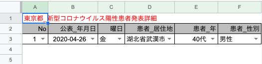 取得するA1セルの例