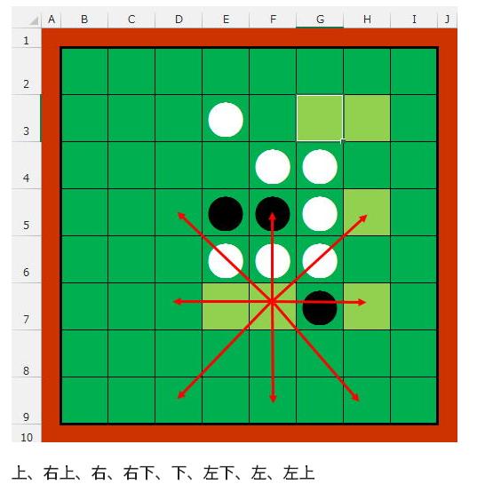 オセロを作りながらマクロVBAを学ぼう№3 参考:エクセルの神髄 | Copyright© 2010 鵜原パソコンソフト研究所